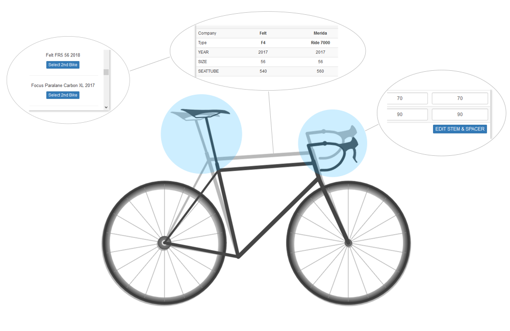 Roadbike Frame Geometry Database And Comparing Tool